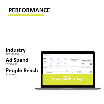 ppc ad agency
